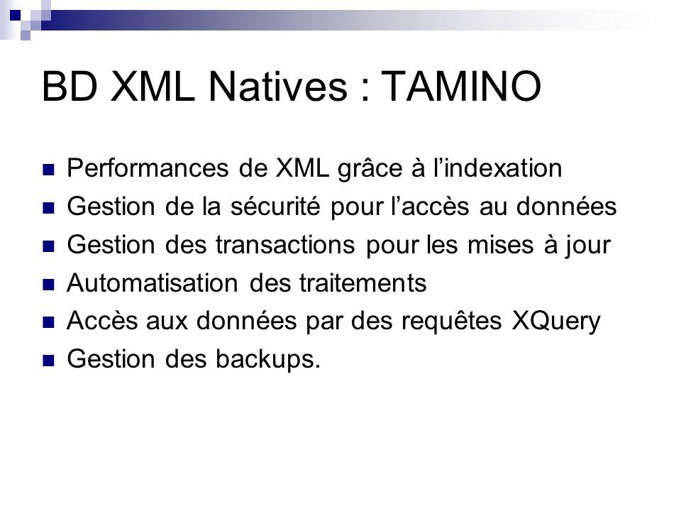 BD XML Natives : TAMINO Performances de XML grâce à lindexation Gestion de la sécurité pour laccès au données Gestion des transactions pour les mises