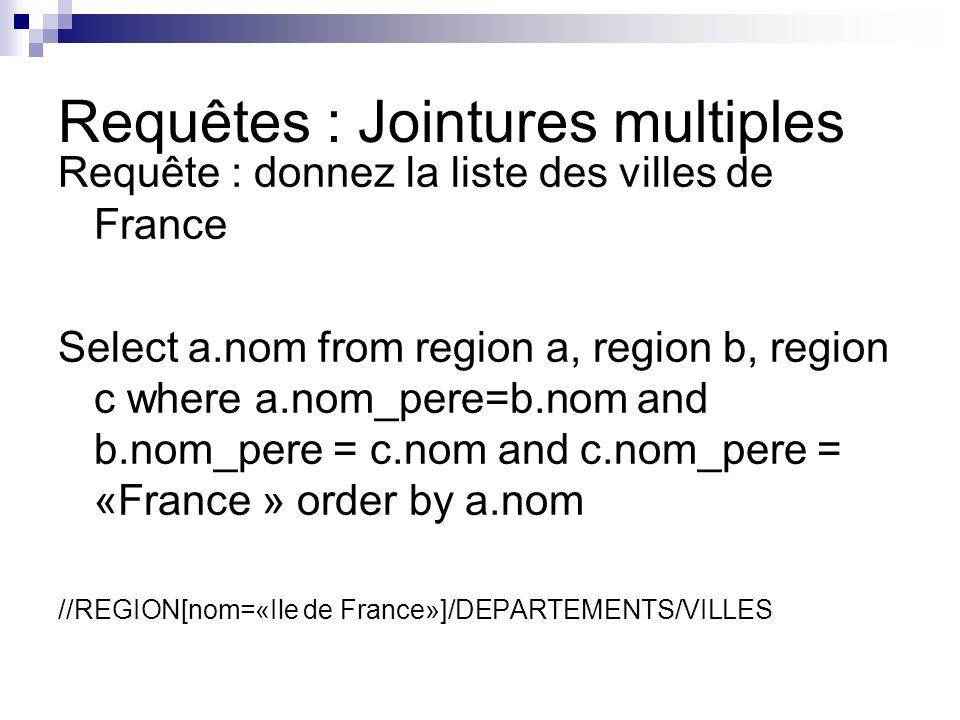 Requête : donnez la liste des villes de France Select a.nom from region a, region b, region c where a.nom_pere=b.nom and b.nom_pere = c.nom and c.nom_