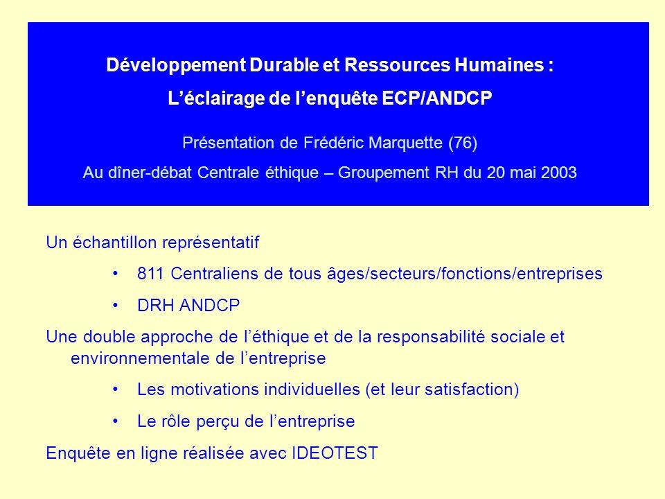 Un échantillon représentatif 811 Centraliens de tous âges/secteurs/fonctions/entreprises DRH ANDCP Une double approche de léthique et de la responsabi