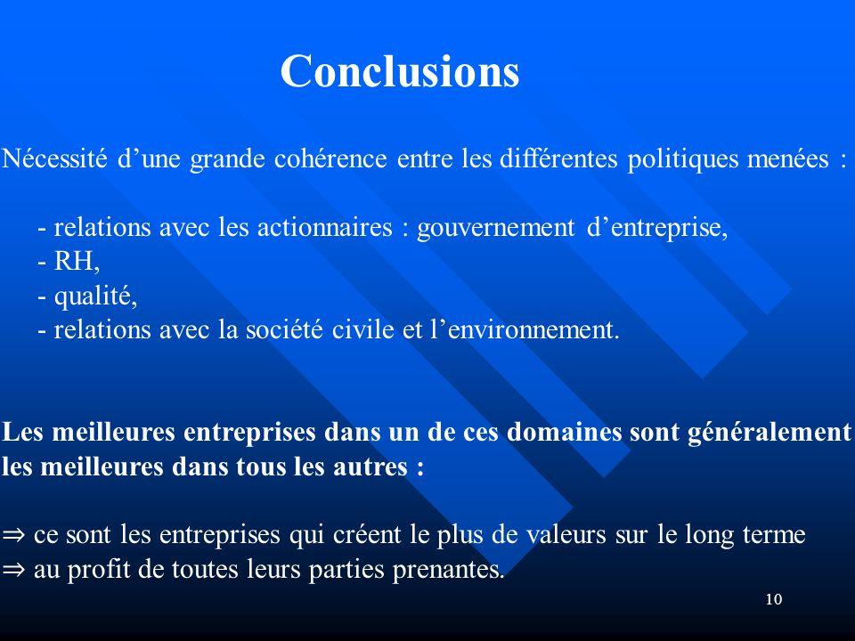 10 Conclusions Nécessité dune grande cohérence entre les différentes politiques menées : - relations avec les actionnaires : gouvernement dentreprise, - RH, - qualité, - relations avec la société civile et lenvironnement.