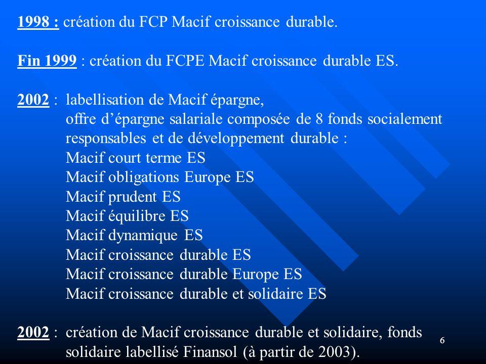 6 1998 : création du FCP Macif croissance durable. Fin 1999 : création du FCPE Macif croissance durable ES. 2002 : labellisation de Macif épargne, off