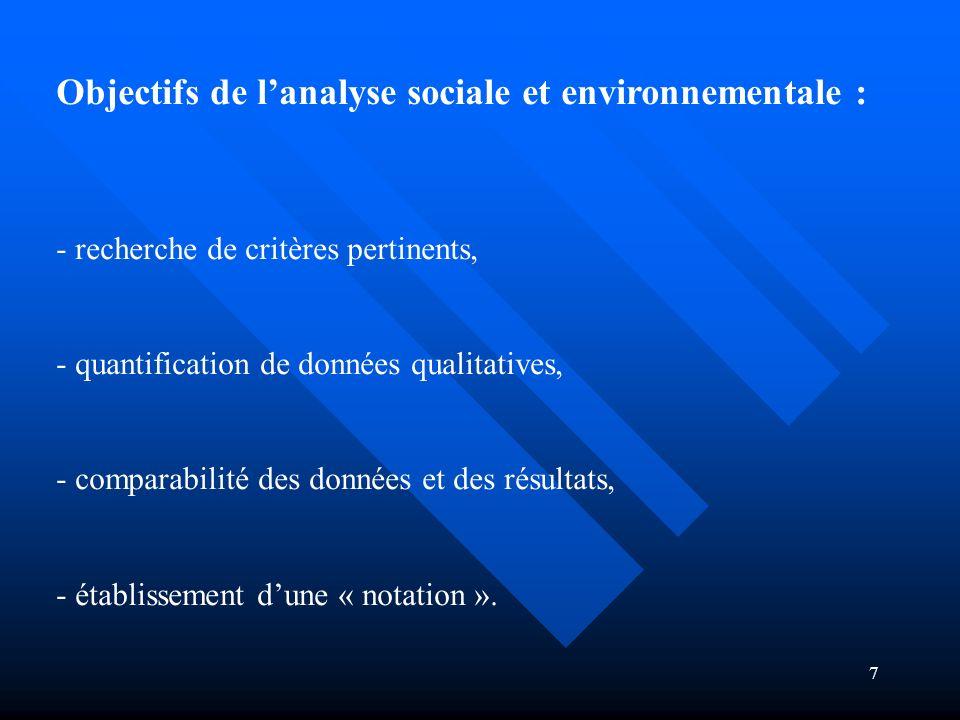 7 Objectifs de lanalyse sociale et environnementale : - recherche de critères pertinents, - quantification de données qualitatives, - comparabilité des données et des résultats, - établissement dune « notation ».