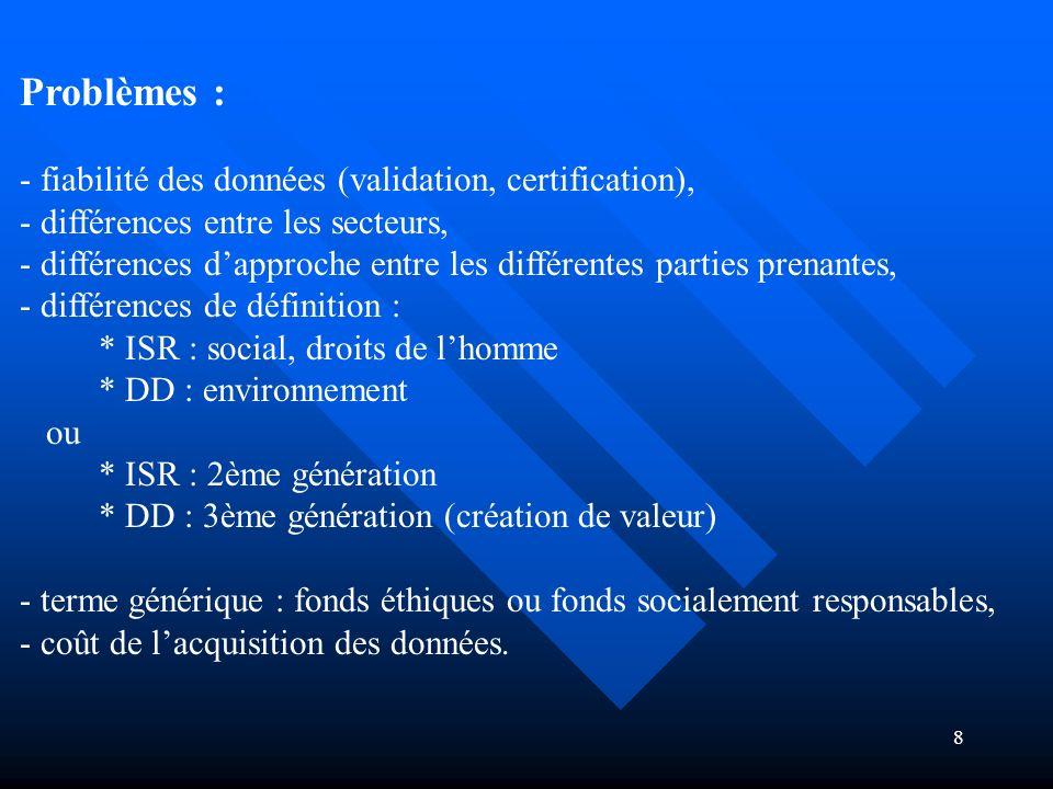 8 Problèmes : - fiabilité des données (validation, certification), - différences entre les secteurs, - différences dapproche entre les différentes parties prenantes, - différences de définition : * ISR : social, droits de lhomme * DD : environnement ou * ISR : 2ème génération * DD : 3ème génération (création de valeur) - terme générique : fonds éthiques ou fonds socialement responsables, - coût de lacquisition des données.