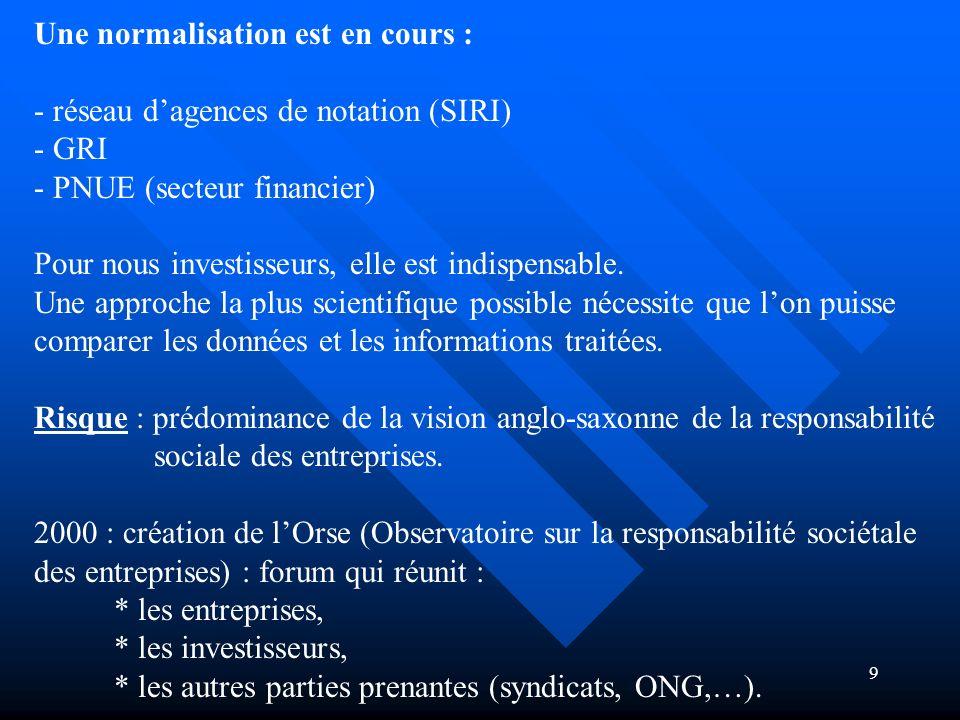 9 Une normalisation est en cours : - réseau dagences de notation (SIRI) - GRI - PNUE (secteur financier) Pour nous investisseurs, elle est indispensab