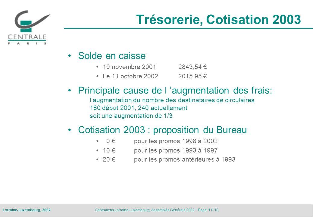 Centraliens Lorraine-Luxembourg, Assemblée Générale 2002 - Page 11/ 10Lorraine-Luxembourg, 2002 Trésorerie, Cotisation 2003 Solde en caisse 10 novembr