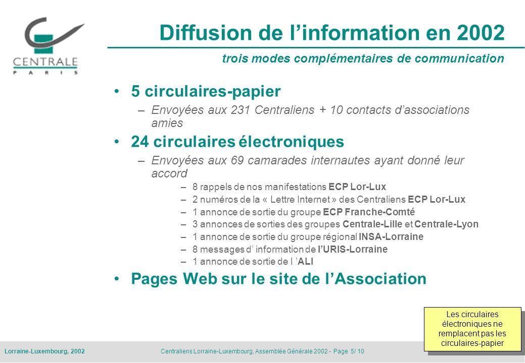 Centraliens Lorraine-Luxembourg, Assemblée Générale 2002 - Page 5/ 10Lorraine-Luxembourg, 2002 Diffusion de linformation en 2002 5 circulaires-papier