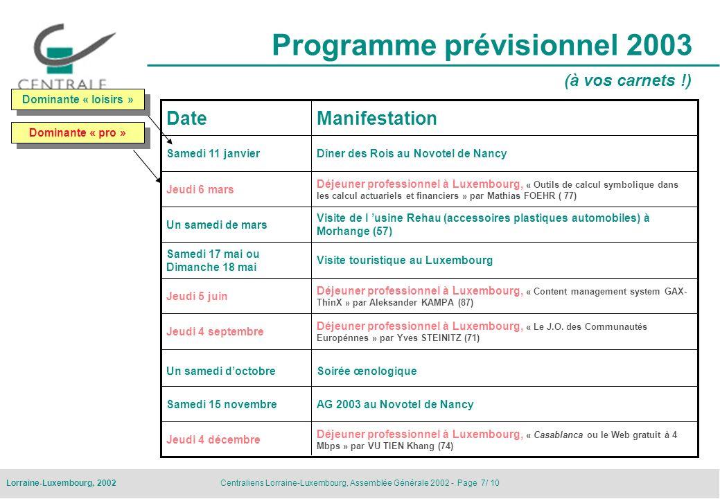 Centraliens Lorraine-Luxembourg, Assemblée Générale 2002 - Page 7/ 10Lorraine-Luxembourg, 2002 Programme prévisionnel 2003 (à vos carnets !) Déjeuner