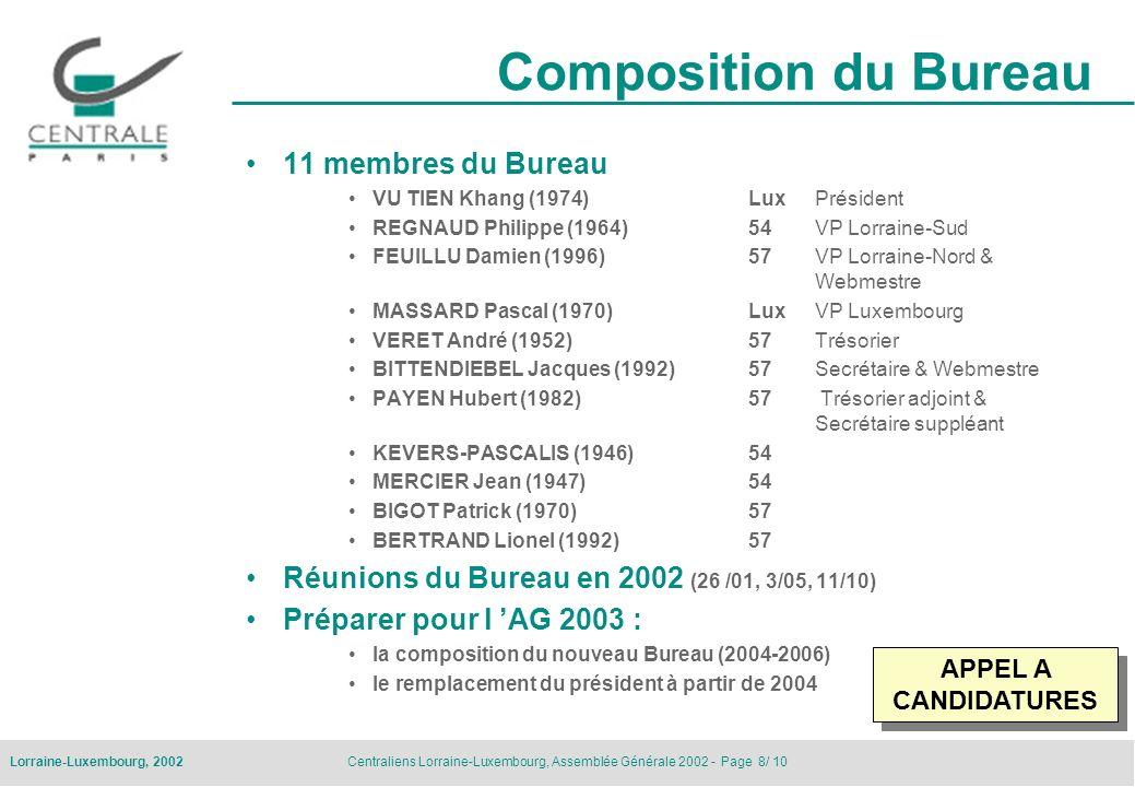 Centraliens Lorraine-Luxembourg, Assemblée Générale 2002 - Page 8/ 10Lorraine-Luxembourg, 2002 Composition du Bureau 11 membres du Bureau VU TIEN Khan