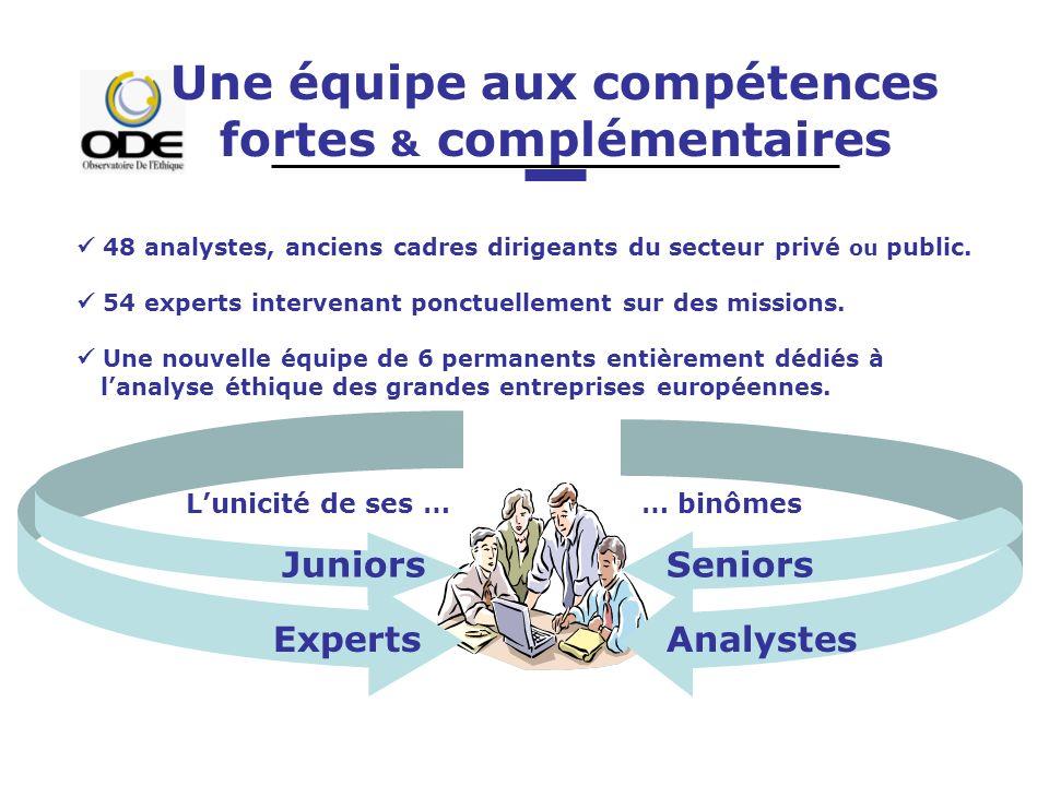 Experts Une équipe aux compétences fortes & complémentaires 48 analystes, anciens cadres dirigeants du secteur privé ou public.