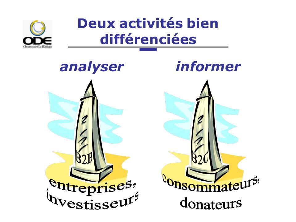 Deux activités bien différenciées analyserinformer