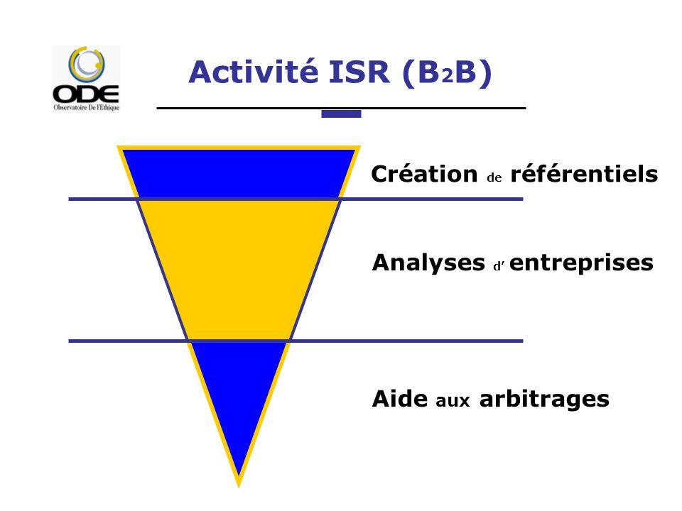 Activité ISR (B 2 B) Création de référentiels Analyses d entreprises Aide aux arbitrages