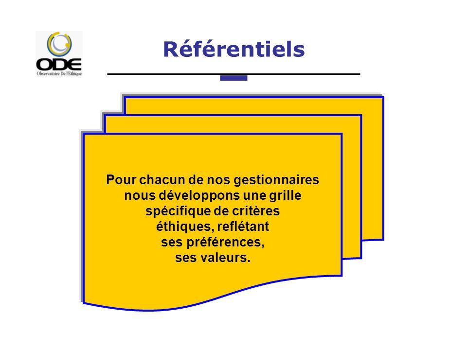 Référentiels Pour chacun de nos gestionnaires nous développons une grille spécifique de critères éthiques, reflétant ses préférences, ses valeurs.