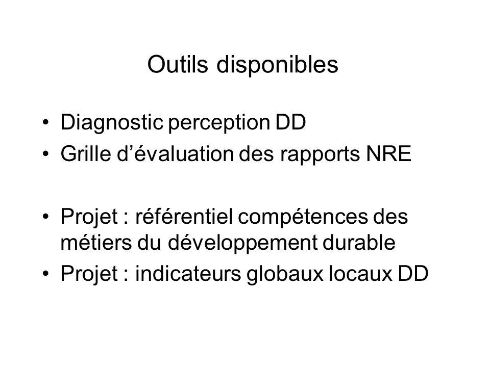 Outils disponibles Diagnostic perception DD Grille dévaluation des rapports NRE Projet : référentiel compétences des métiers du développement durable Projet : indicateurs globaux locaux DD