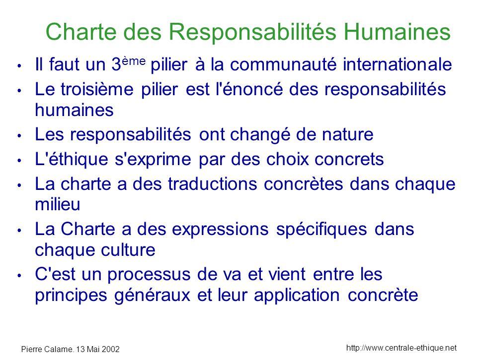 Pierre Calame. 13 Mai 2002 http://www.centrale-ethique.net Charte des Responsabilités Humaines Il faut un 3 ème pilier à la communauté internationale