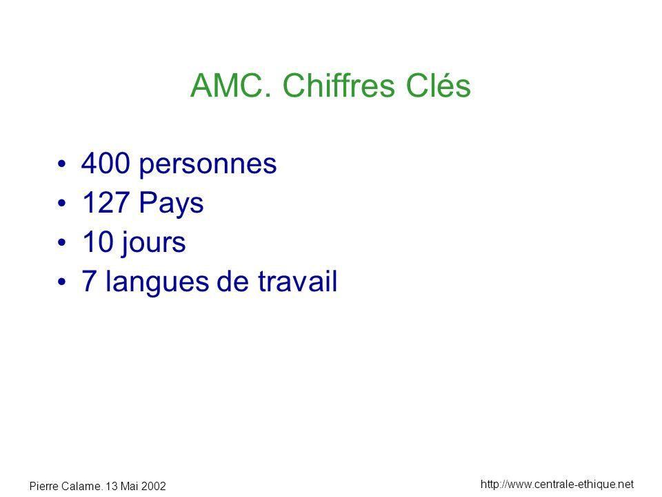 Pierre Calame. 13 Mai 2002 http://www.centrale-ethique.net AMC.