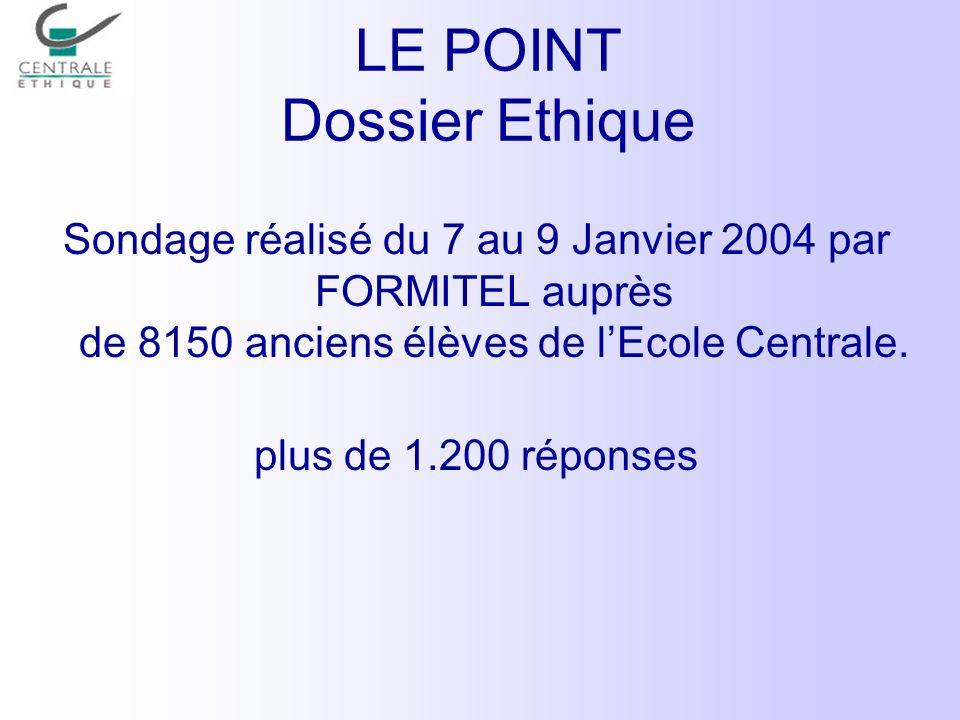 LE POINT Dossier Ethique Sondage réalisé du 7 au 9 Janvier 2004 par FORMITEL auprès de 8150 anciens élèves de lEcole Centrale.