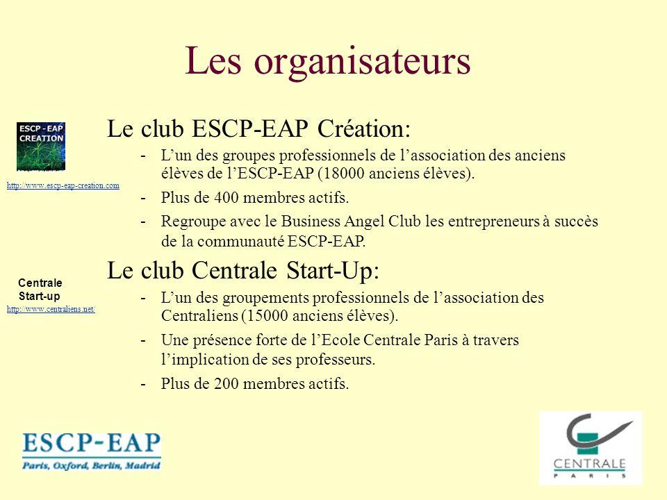 Les organisateurs Le club ESCP-EAP Création: -Lun des groupes professionnels de lassociation des anciens élèves de lESCP-EAP (18000 anciens élèves). -