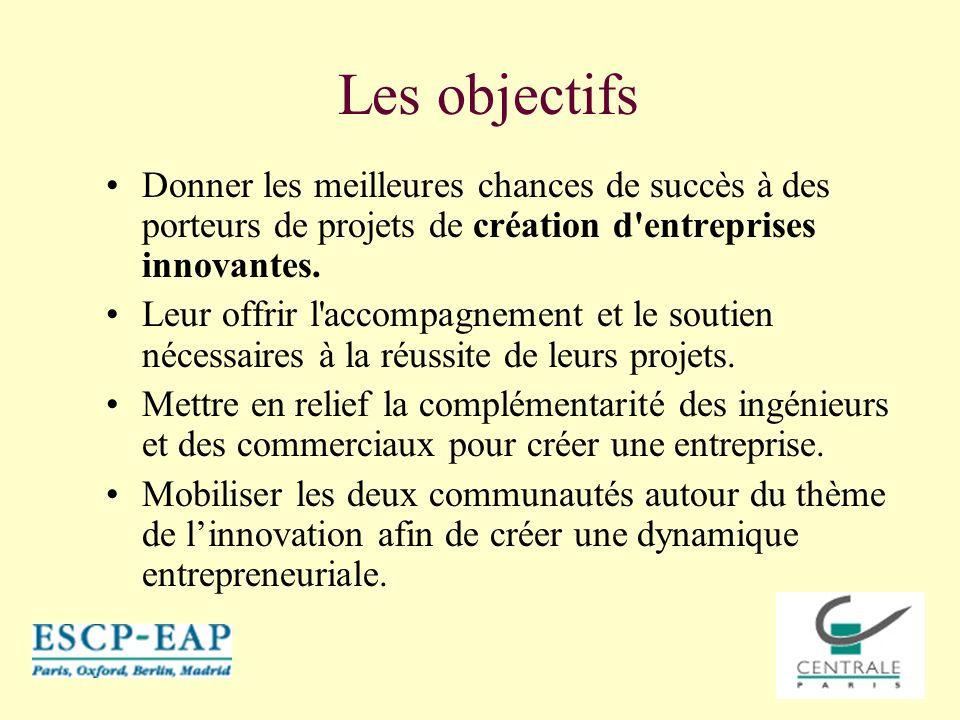 Les objectifs Donner les meilleures chances de succès à des porteurs de projets de création d'entreprises innovantes. Leur offrir l'accompagnement et