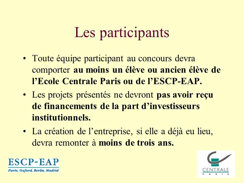 Les participants Toute équipe participant au concours devra comporter au moins un élève ou ancien élève de lEcole Centrale Paris ou de lESCP-EAP. Les