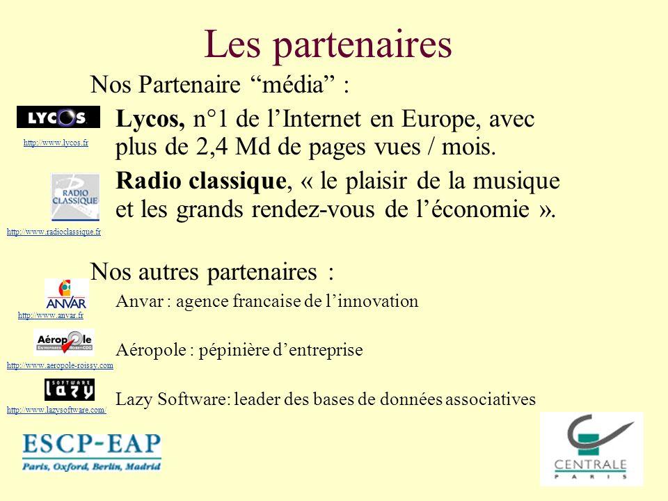 Nos Partenaire média : Lycos, n°1 de lInternet en Europe, avec plus de 2,4 Md de pages vues / mois. Radio classique, « le plaisir de la musique et les
