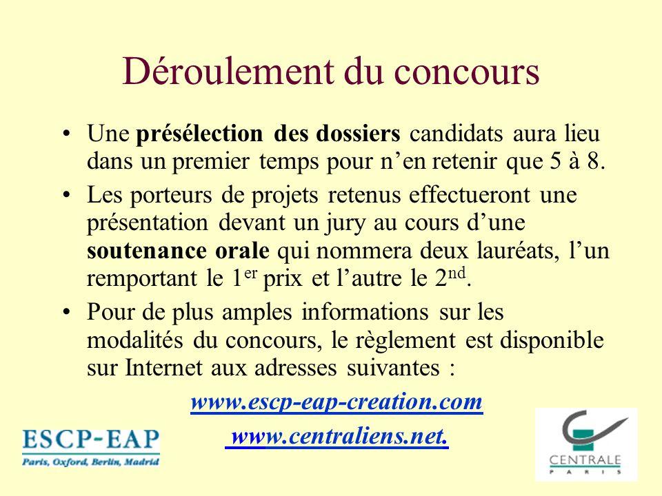 Les dates clés du concours Le 5 Mai 2002 : remise au secrétariat du concours de la fiche didentification et la fiche dengagement (cachet de la poste faisant foi).