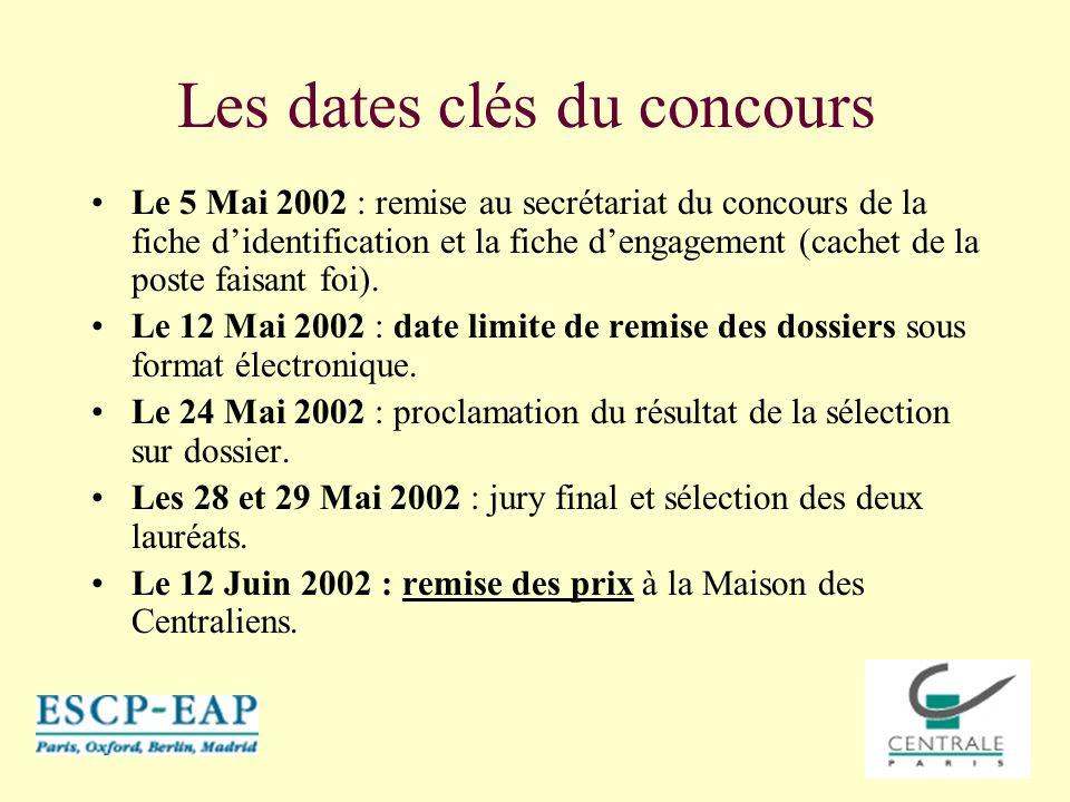 Les dates clés du concours Le 5 Mai 2002 : remise au secrétariat du concours de la fiche didentification et la fiche dengagement (cachet de la poste f