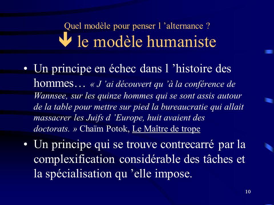 10 Quel modèle pour penser l alternance ? le modèle humaniste Un principe en échec dans l histoire des hommes… « J ai découvert qu à la conférence de