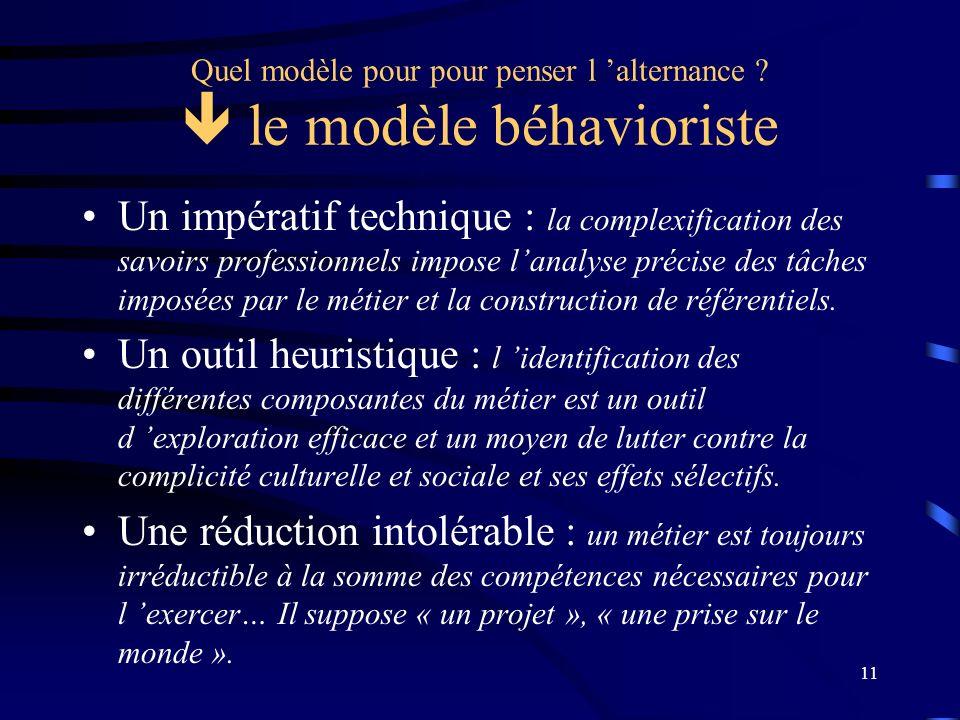 11 Quel modèle pour pour penser l alternance ? le modèle béhavioriste Un impératif technique : la complexification des savoirs professionnels impose l