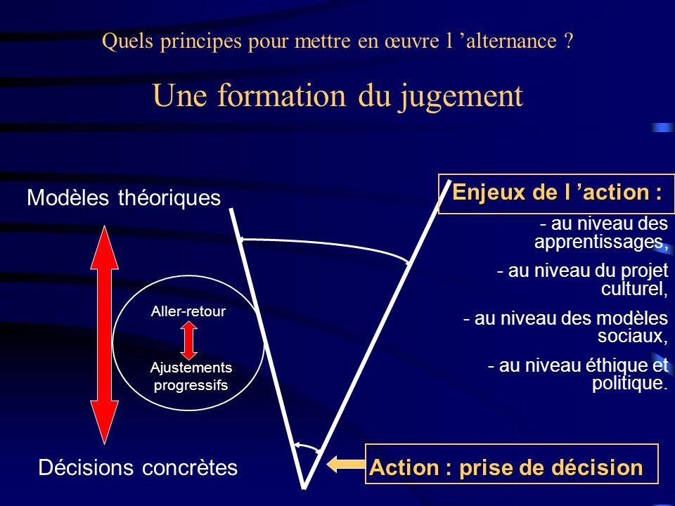 Action : prise de décision Enjeux de l action : - au niveau des apprentissages, - au niveau du projet culturel, - au niveau des modèles sociaux, - au