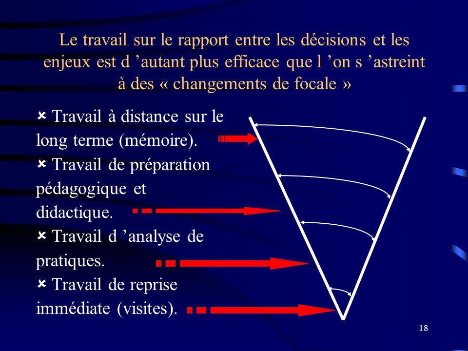 18 Le travail sur le rapport entre les décisions et les enjeux est d autant plus efficace que l on s astreint à des « changements de focale » Travail