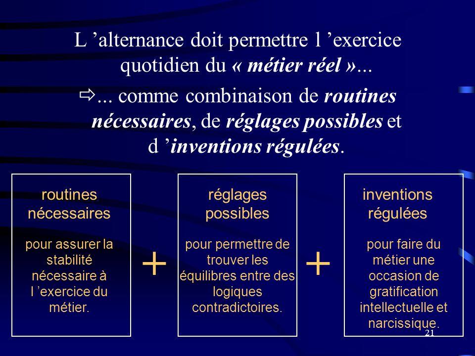 21 L alternance doit permettre l exercice quotidien du « métier réel »...... comme combinaison de routines nécessaires, de réglages possibles et d inv