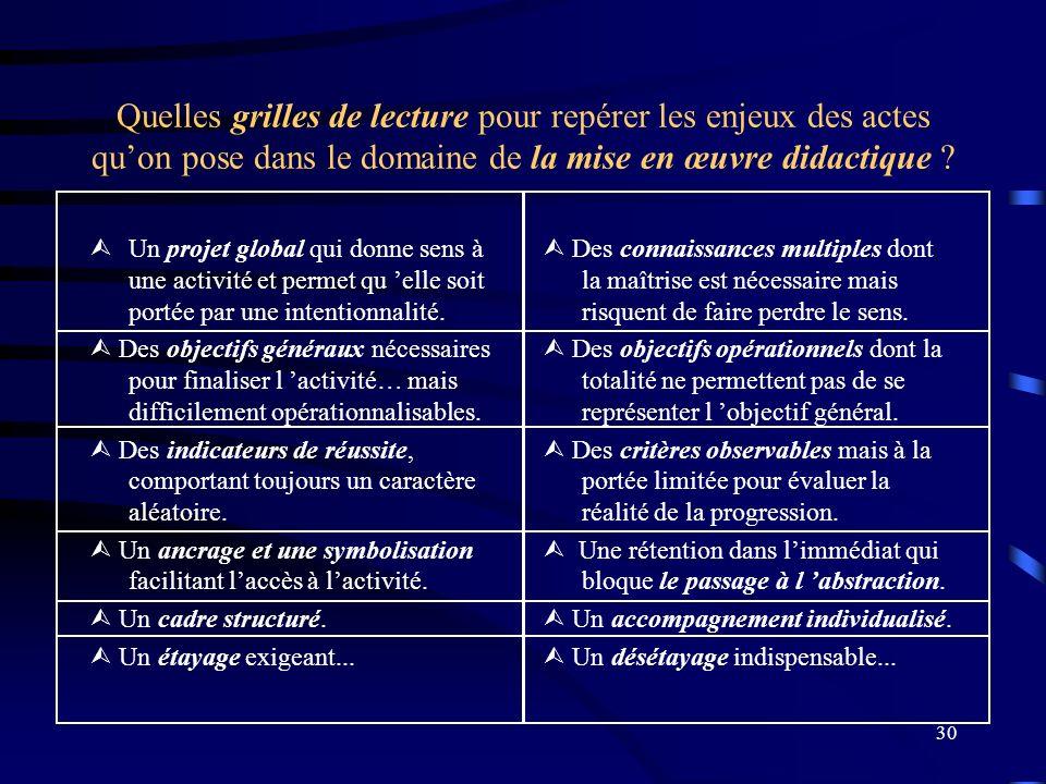 30 Quelles grilles de lecture pour repérer les enjeux des actes quon pose dans le domaine de la mise en œuvre didactique ? Un projet global qui donne