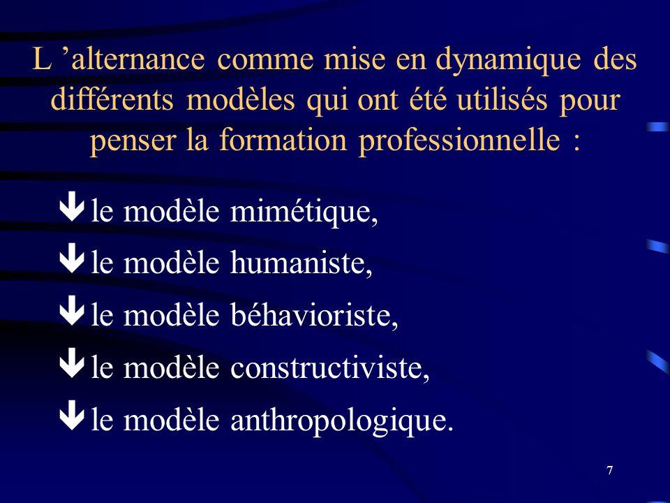 7 ê le modèle mimétique, ê le modèle humaniste, ê le modèle béhavioriste, ê le modèle constructiviste, ê le modèle anthropologique. L alternance comme