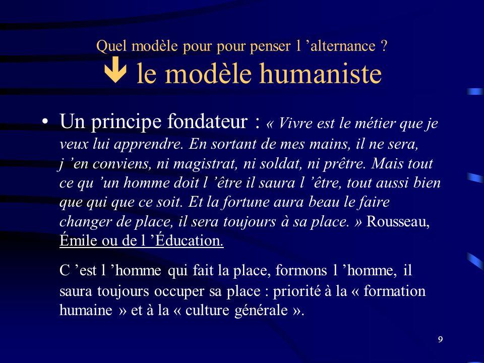 9 Quel modèle pour pour penser l alternance ? le modèle humaniste Un principe fondateur : « Vivre est le métier que je veux lui apprendre. En sortant