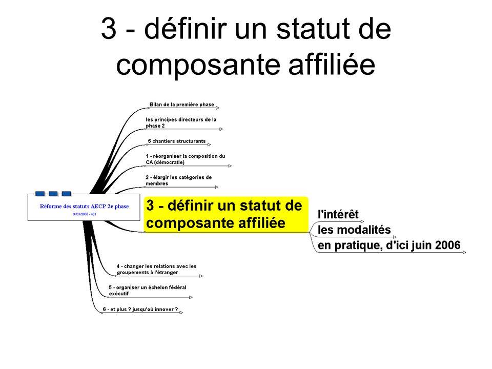 3 - définir un statut de composante affiliée