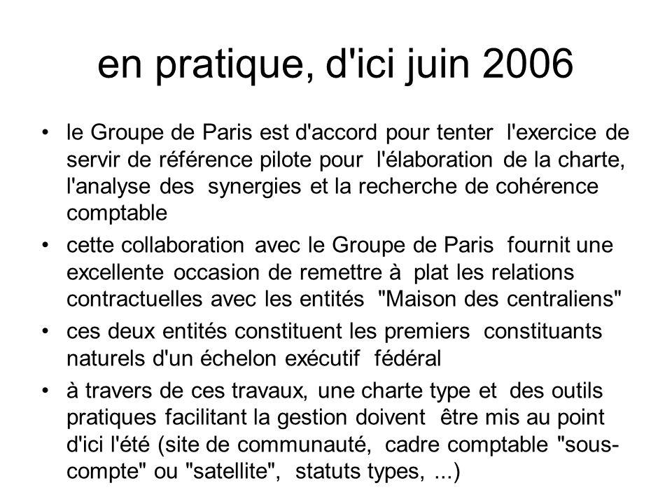 en pratique, d'ici juin 2006 le Groupe de Paris est d'accord pour tenter l'exercice de servir de référence pilote pour l'élaboration de la charte, l'a