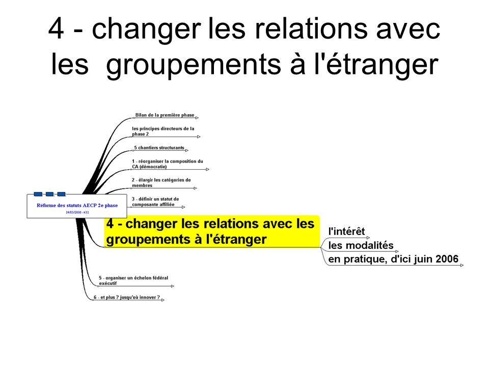 4 - changer les relations avec les groupements à l'étranger