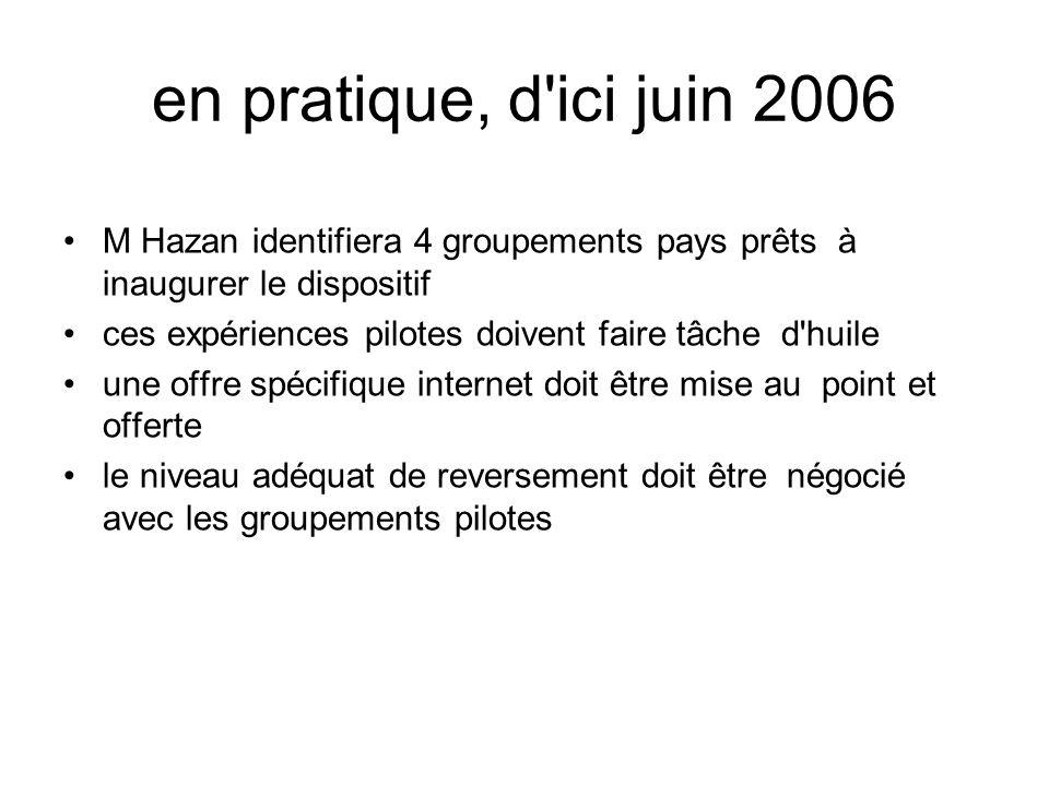 en pratique, d'ici juin 2006 M Hazan identifiera 4 groupements pays prêts à inaugurer le dispositif ces expériences pilotes doivent faire tâche d'huil