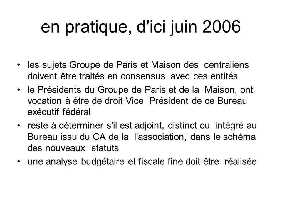 en pratique, d'ici juin 2006 les sujets Groupe de Paris et Maison des centraliens doivent être traités en consensus avec ces entités le Présidents du