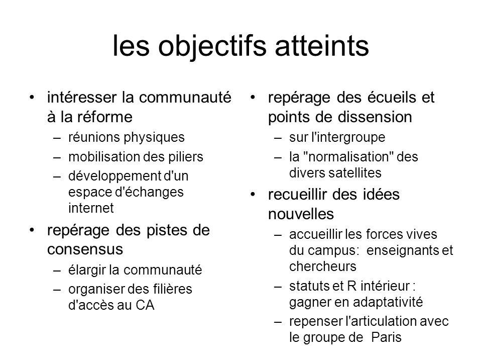 les objectifs atteints intéresser la communauté à la réforme –réunions physiques –mobilisation des piliers –développement d'un espace d'échanges inter