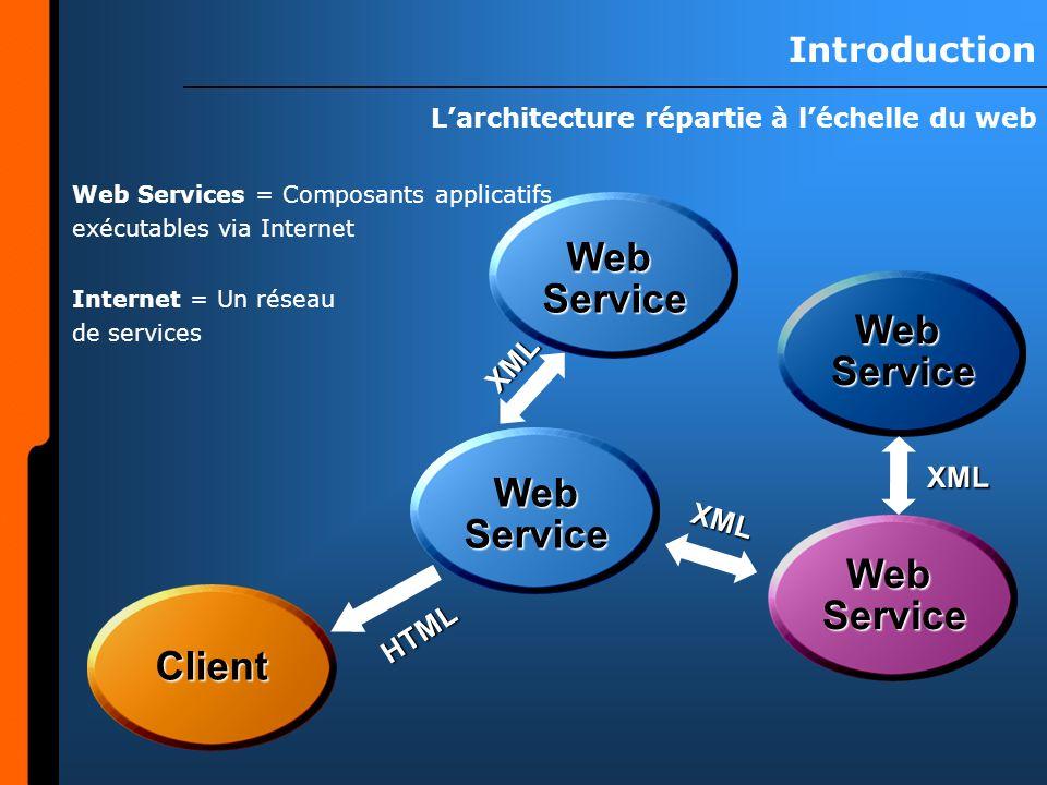 Introduction Larchitecture répartie à léchelle du web Web Site Client HTML WebService WebService WebService XML XML XML WebService Web Services = Composants applicatifs exécutables via Internet Internet = Un réseau de services