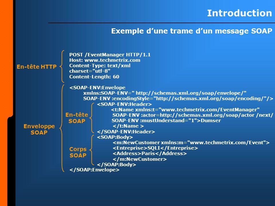 Introduction Les Implémentations BEA (Cajun) Borland (Kit for Java) HP (BlueStone) IBM (Web Services Development Environment) Microsoft (VS.Net, SoapToolkit2.0) Oracle (Oracle 9i Developer Suite) Sun (Forte for Java, iPlanet) Tout type de langages implémentés, ou presque…… Les outils de start-ups spécialisées et des géants Bowstreet CapClear Intalio Lucin Orhectra Networks Shinka The Mind Electric Java COM VB Javascript Perl XSL