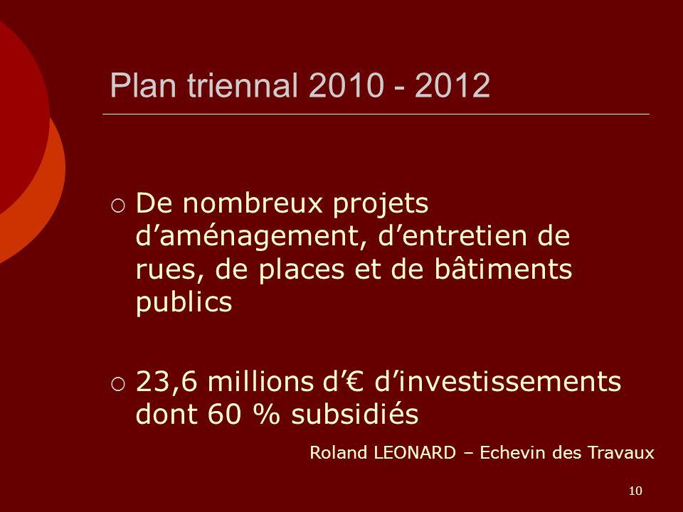 10 Plan triennal 2010 - 2012 De nombreux projets daménagement, dentretien de rues, de places et de bâtiments publics 23,6 millions d dinvestissements