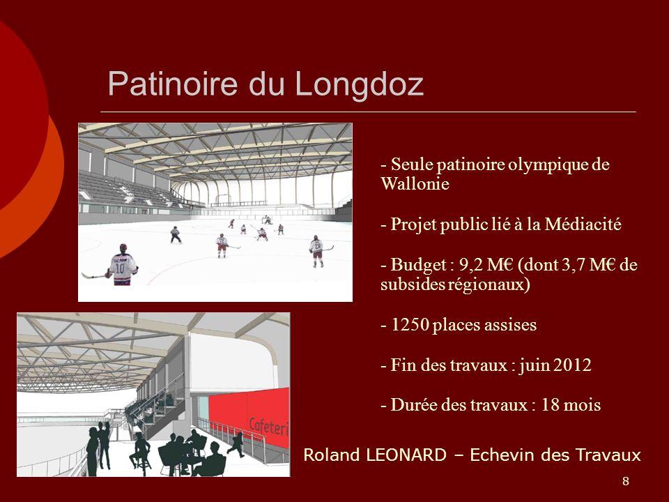 8 Patinoire du Longdoz - Seule patinoire olympique de Wallonie - Projet public lié à la Médiacité - Budget : 9,2 M (dont 3,7 M de subsides régionaux)