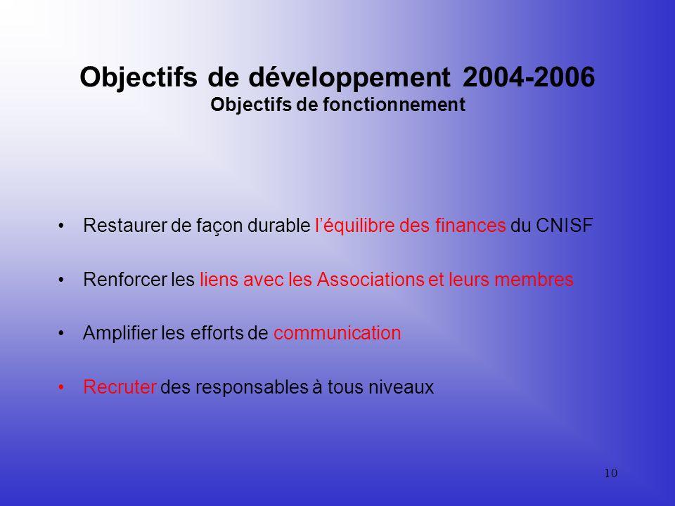 9 Objectifs de développement 2004-2006 Objectifs généraux Réconcilier les technologies et la société Répondre aux attentes des jeunes et susciter leur