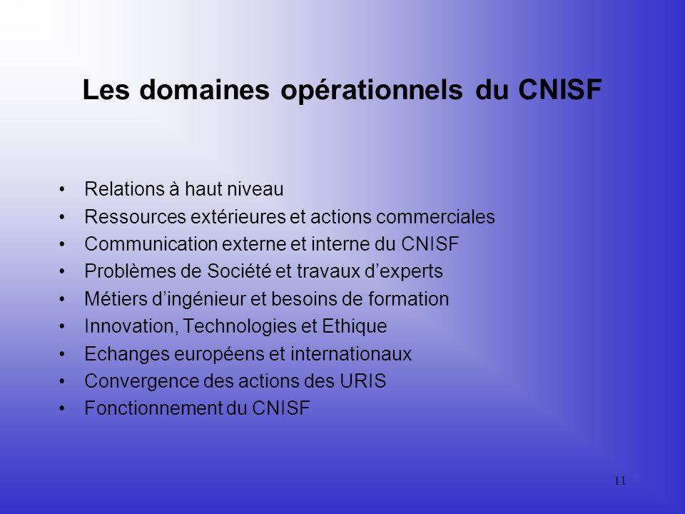 10 Objectifs de développement 2004-2006 Objectifs de fonctionnement Restaurer de façon durable léquilibre des finances du CNISF Renforcer les liens av