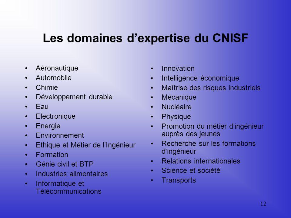 11 Les domaines opérationnels du CNISF Relations à haut niveau Ressources extérieures et actions commerciales Communication externe et interne du CNIS