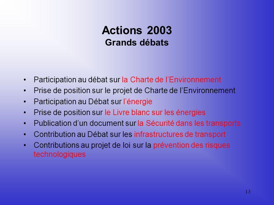 12 Les domaines dexpertise du CNISF Aéronautique Automobile Chimie Développement durable Eau Electronique Energie Environnement Ethique et Métier de l