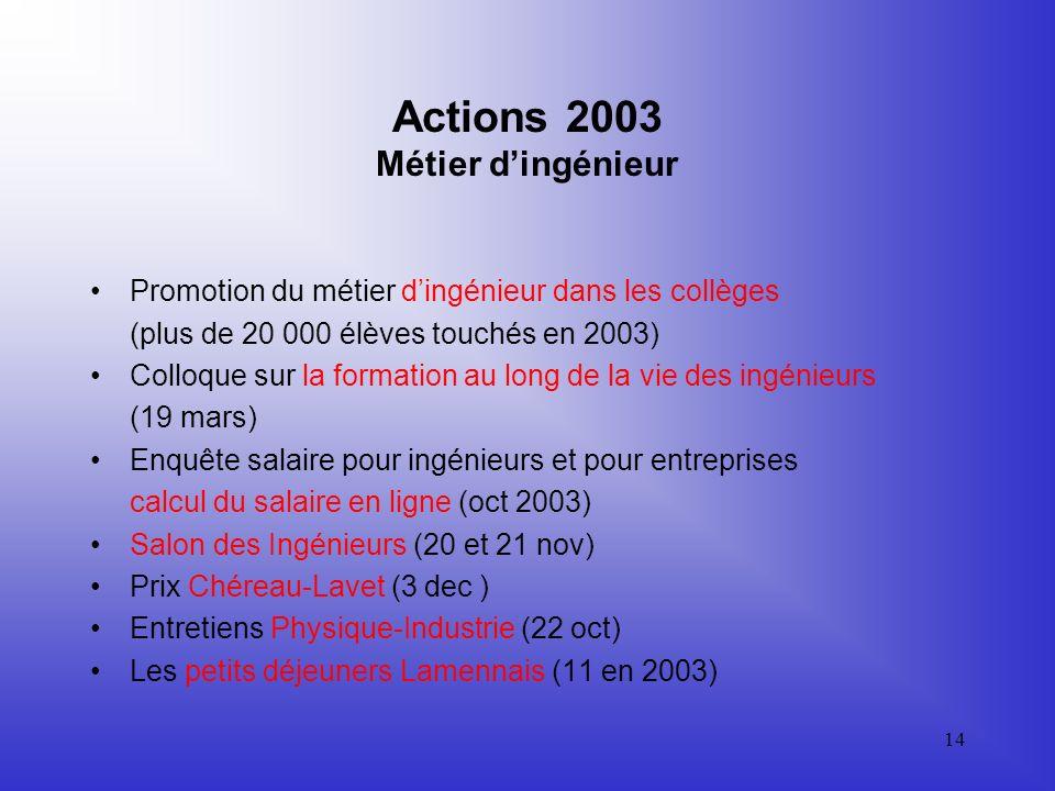 13 Actions 2003 Grands débats Participation au débat sur la Charte de lEnvironnement Prise de position sur le projet de Charte de lEnvironnement Parti