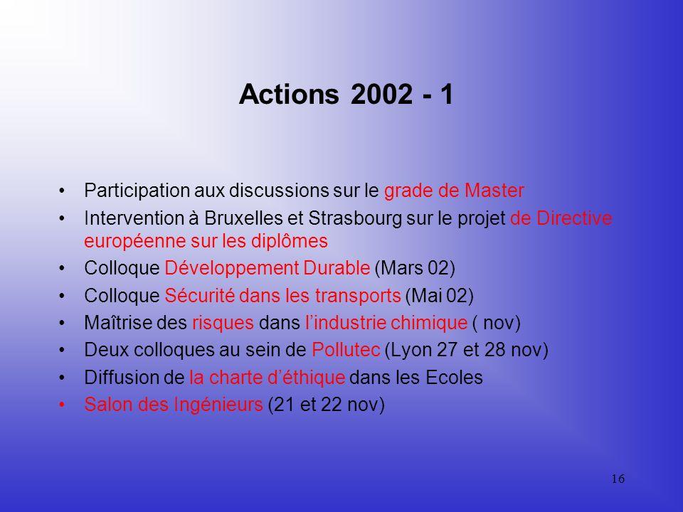 15 Actions 2003 Ingénieurs Création de la Conférence des Présidents Création du Comité de communication du CNISF Suivi du Répertoire: plus de 500 000